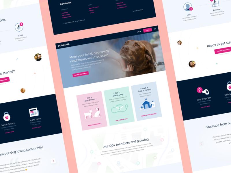 Dogshare Web Design website web design neighbours map icon social community australia ux ui landingpage landing page dog web