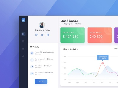 Dashboard #Exploration cryptocurency profile simple clean steem bitcoin ux ui statistic dashboard