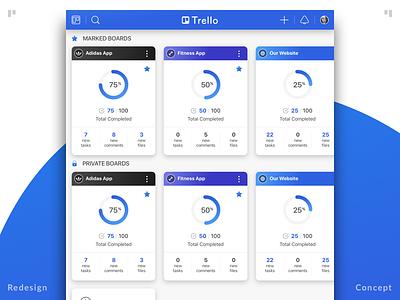 Trello redesign concept - Tablet view tablet flow mobile app concept redesing trello