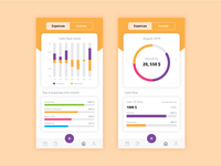 Daily UI 018 > Analytics Chart
