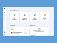 Turkbox Data Dashboard