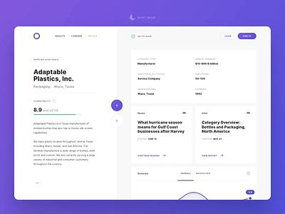 Procurement Dashboard | Dark Mode data add cards dashboard night gradient purple dark dark mode profile
