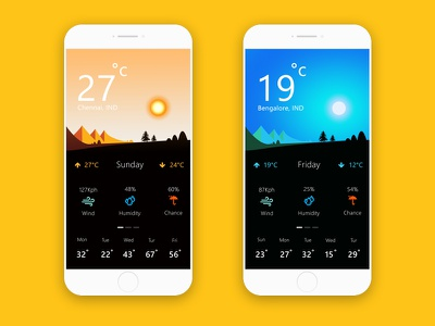 Weather App rain illustration sunny cloudy whether temperature photoshop iphone app