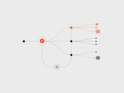 Diagrams diagram graphs