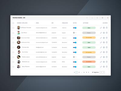 Ui Element - Datatable