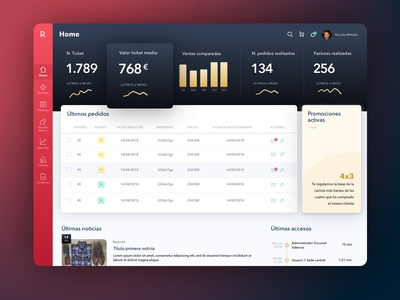 Dashboard e-commerce