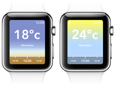Weather - Day 037 #dailyui 37 037 temprature watch digital ux ui dailyui design iwatch app weather