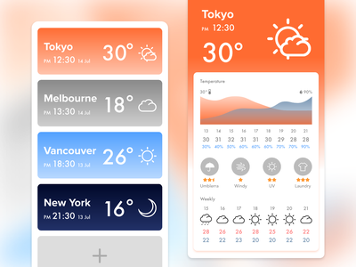 Weather forecast app UI szdp1d1d dailyui figma clean identity ios ux ui sketch mobile icon app drawing minimal flat illustrator vector illustration design