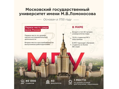 Moscow Post  infographics msu moscow infographics