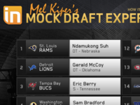 "ESPN: Mel Kiper's Mock Draft ""Experience"" Tool"