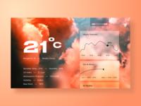 weathermenot - Product Concept
