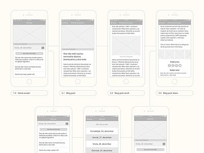 Short user flow news mobile flow user wireframes ux usability testing prototyping design app