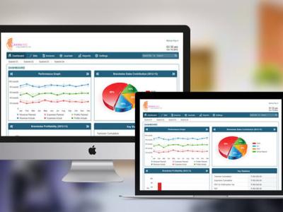 CARMATEC ACCOUNTING SYSTEM carmatec software software development software design accounting software accounting