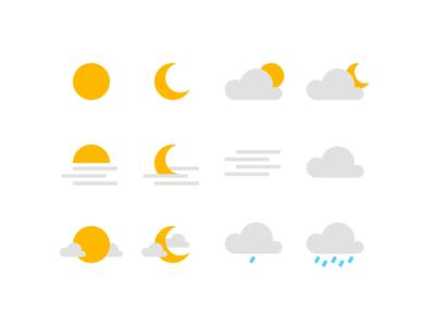 Forecast icons weather forecast icons