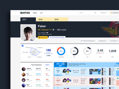 BEST.GG - all about eSports esports rank list statistics graph stats pro gamer league of legends card ui web lol