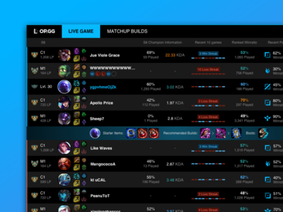 OP.GG - Overwolf build list ui app league of legends graph stat team player live game opgg