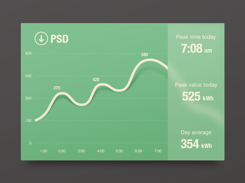 Graph widget freebie