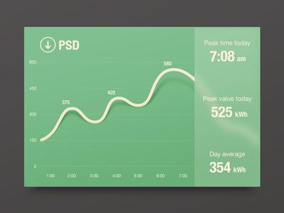 Graph Widget UI Freebie PSD
