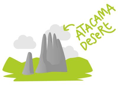 Atacama chile desert mano del desierto atacama