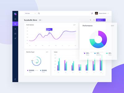 Profit Statistic Data - Dashboard