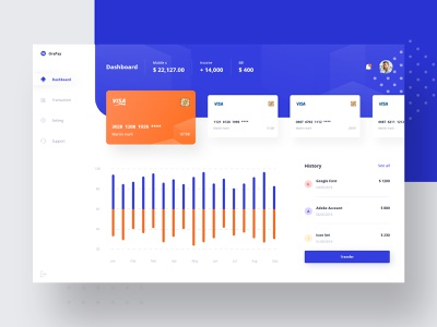 Dashboard Bank Virtual ico crypto modern website branding minimalist clean e-commerce design illustration statistic landing page webdesign ux ui card chart bank app dahsboard