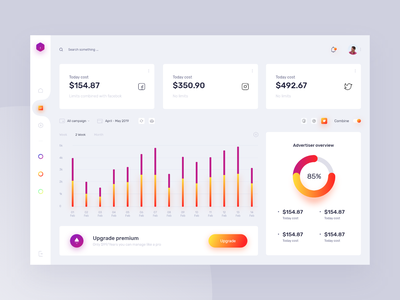 Ads Management Dashboard - SaaS Product social media management e-commerce saas b2b wordpress shopify chart ads management ads saas product landing page website dashboard