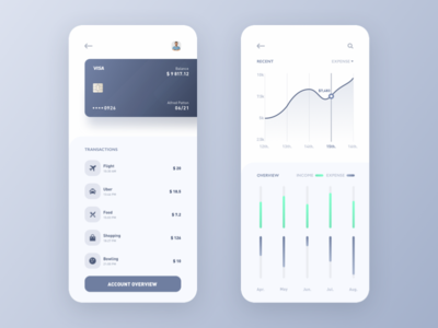 Bank account management concept interface bank creditcard bank card ux interface android ios ui