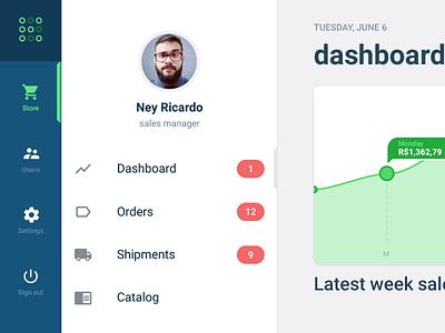 Web dashboard blue green web dashboard