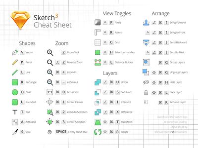 Sketch 3 Cheat Sheet sketch freebie vector icons cheat sheet sketch 3