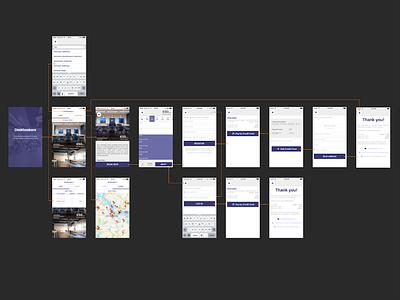 Deskbookers iOS app flow design ui ux flow pay checkout booking ecommerce app ios mobile deskbookers