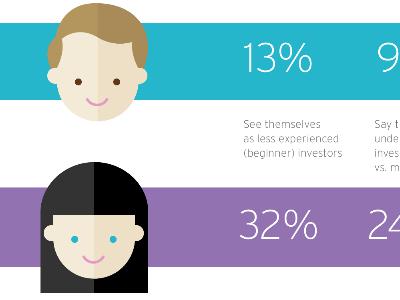 boys n girls icons flat infograph