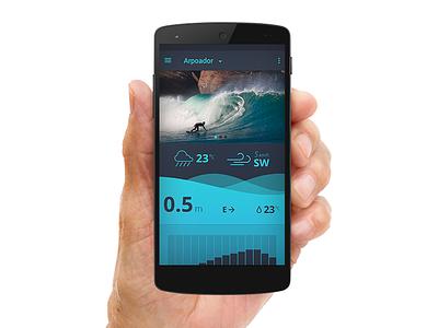 Surf Forecast App app forecast surf