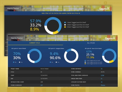 Vendor Portal Mockup - Dark Edition product design user experience design user interface design