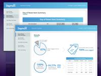 Bakery Data Dashboards