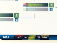 World Cup Bracket