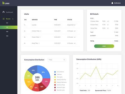 Dashboard data analytics clean ui comparison website admin panel bill hotel dashboard