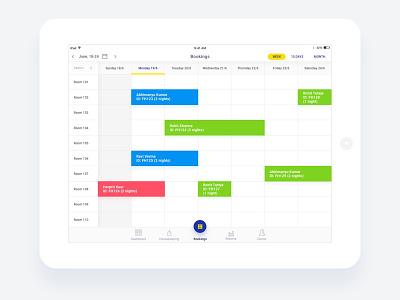Front Desk App system management tool mobile ui tab ipad staff front desk hotel