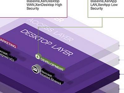 Interactive Architecture Diagram