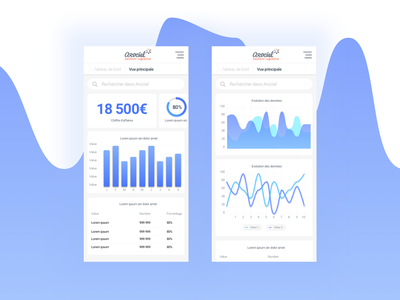 Statistics dashboard dashboard table mobile curves histogram statistics app design app blue