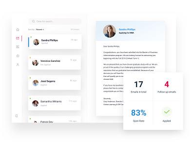 Dashboard dashboard illustration business computer inbox mail message