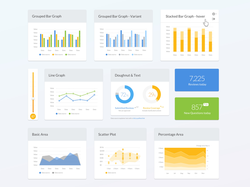 All day graphs ui dashboard graph