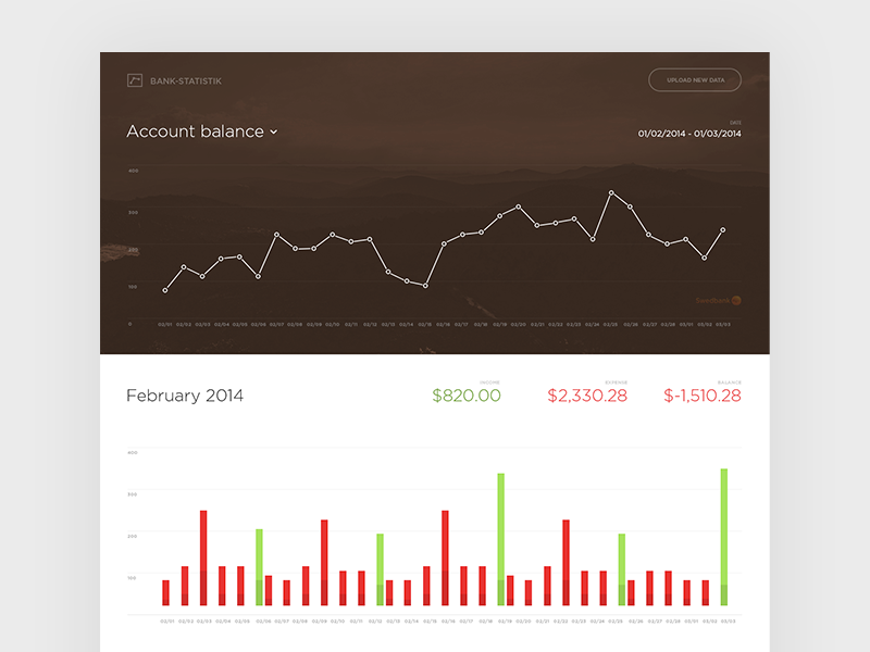 Bank Statistik bank account web app chart money dashboard