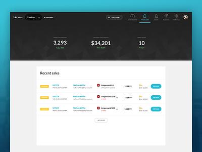 Binpress dashboard dashboard binpress statistics sales