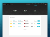 Binpress dashboard