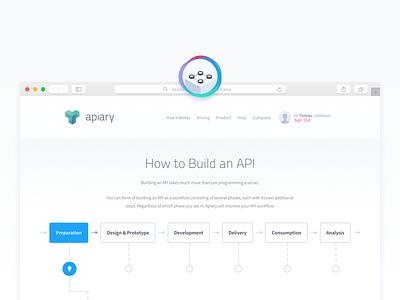 How to build an API web site build flow api