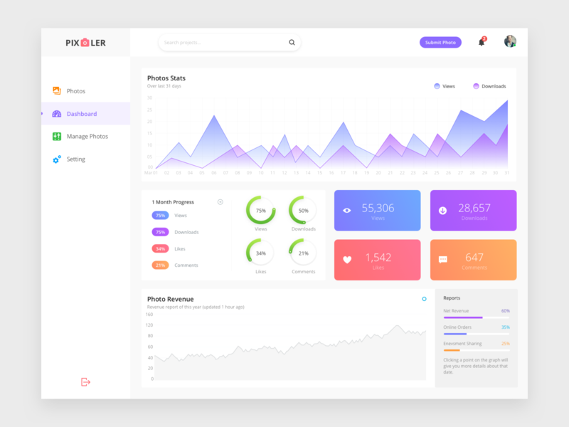 Pixler Dashboard theme colors minimal app design clean app design template user interface design ui design web design pakistan progress report graph revenue stats photos dashboard images dashboard dashboard flat design dashboard design dashboard template dashboard app dashboard