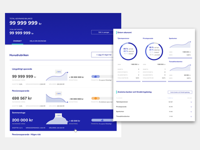 Portfolio Summary design finance sweden visuals data visualization startup investment charts graph