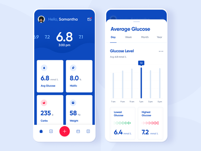 Glucose tracker time slider inbox home screen week profile card data calories diet weight calendar day graph healthcare cards stats dashboard infographic chart