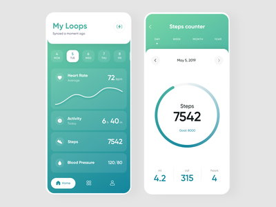 Loops dashboard app mobile product design blood pressure date change list progress bar loading calendar filter days activity heart beat steps counter graph dashboard infographic chart