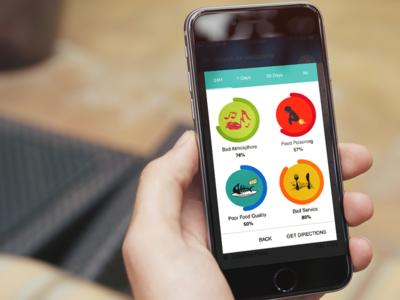 Bad Restaurant Experiences - Food Reporting App ux ui design ios app iphone